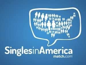 Singles in America Match